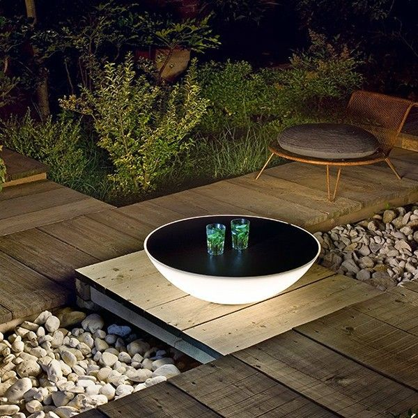 1000+ images about Making the Garden pretty.. on Pinterest   Gardens, Shops  and Lighting design