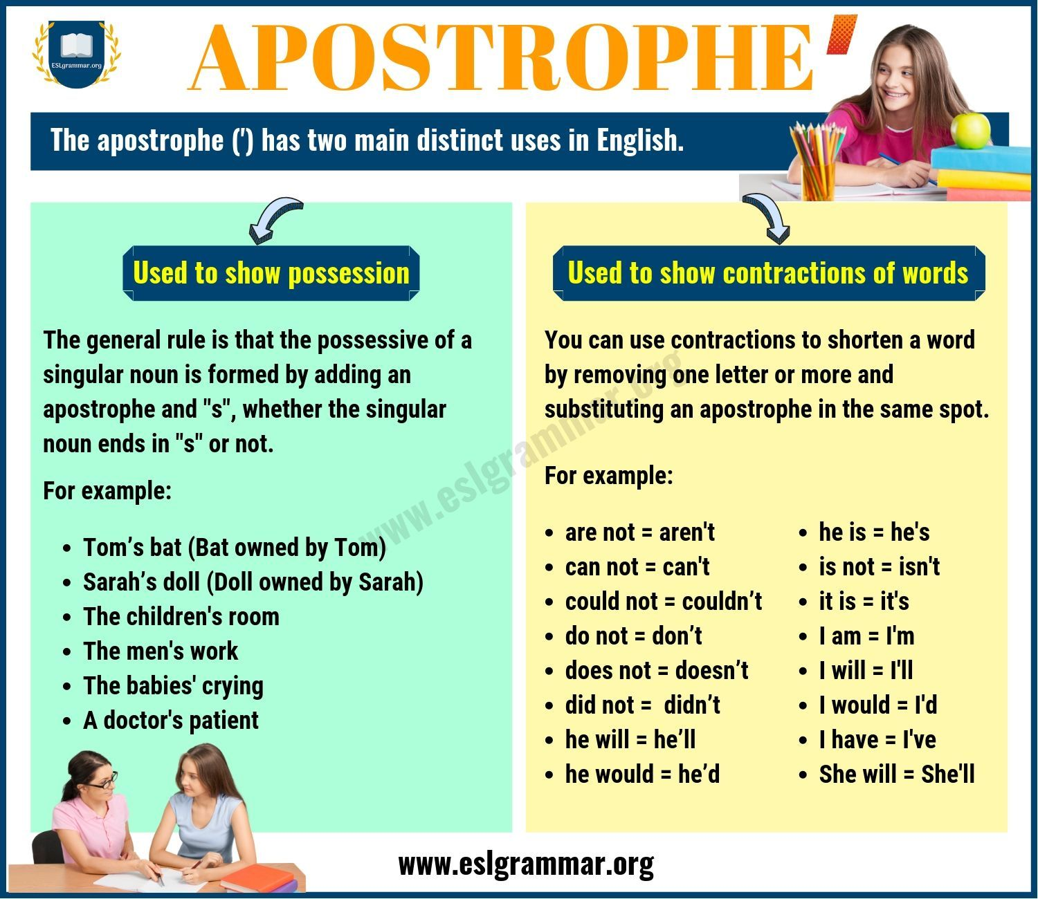 Apostrophe Rules When To Use An Apostrophe With Examples