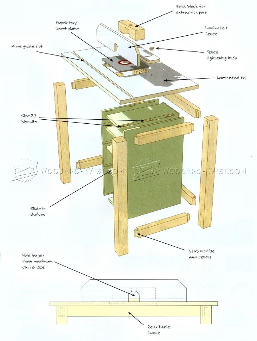 3034 budget router table plans router diy and crafts pinterest 3034 budget router table plans router greentooth Choice Image