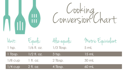 Adorable free printable cooking conversion chart click over to site adorable free printable cooking conversion chart click over to site to download the full sheet forumfinder Image collections