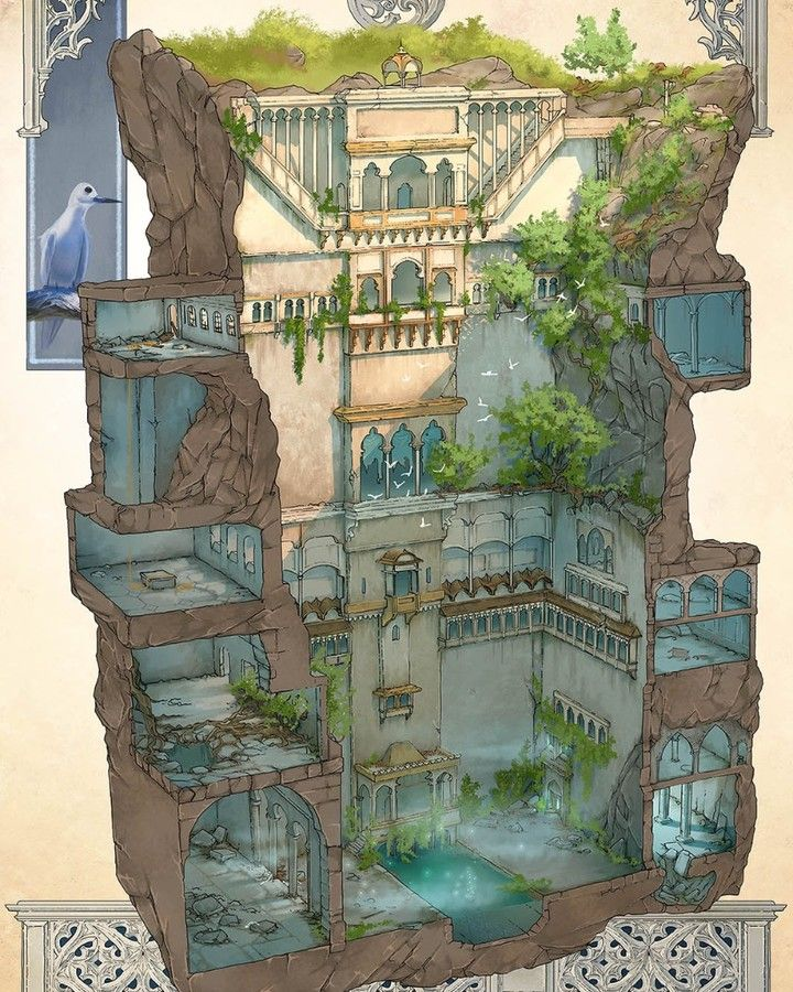 An Other Dungeon :) #map #maps #cartography #cartographer