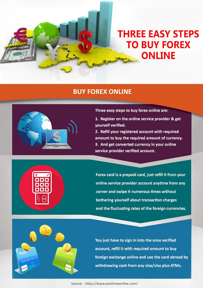 Forex transfer to bank account