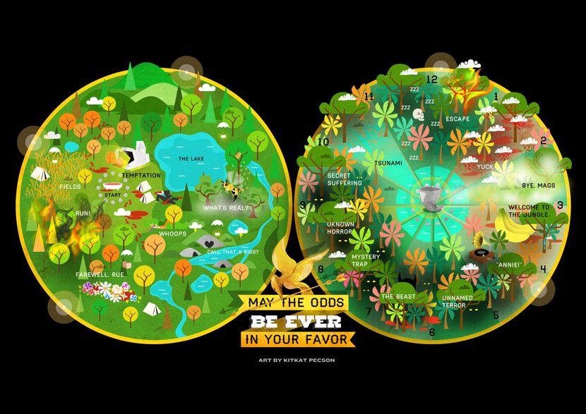 Kitkat Pecson – Hunger Games Arenas | Hunger games arena ...