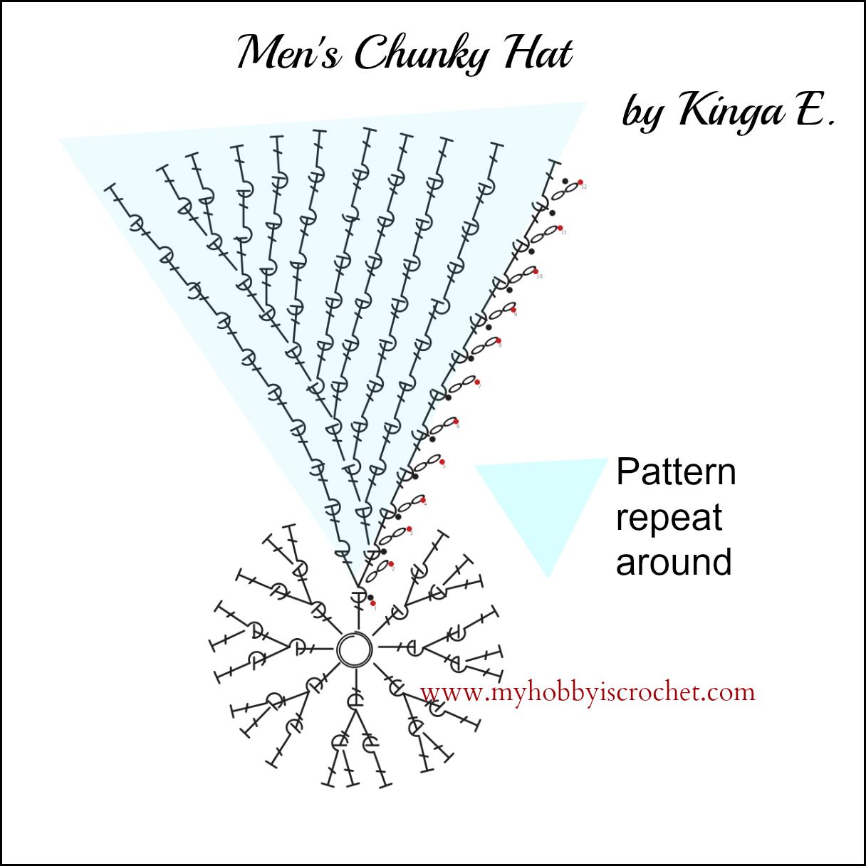 Men\'s Chunky Hat - Free crochet pattern: written instructions, chart ...