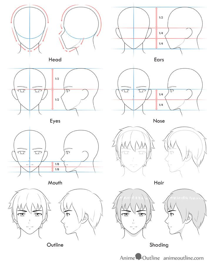 How To Draw Anime And Manga Male Head And Face Animeoutline Anime Face Drawing Manga Drawing Tutorials Anime Male Face