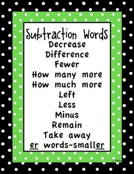Addition Subtraction Multiplication And Division Polka Dot Keyword Posters Subtraction Math Journals Addition And Subtraction