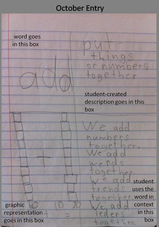 Easy vocabulary notebook using Marzano\'s Six Steps for Vocab ...