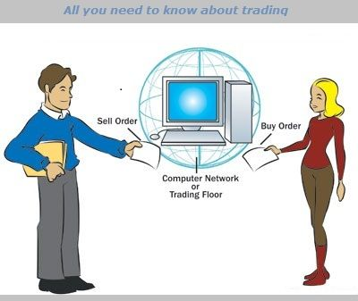 traderintown. how you guys trade or want to know about trading. Give your review on brokers and compare. bestindianbroker.com