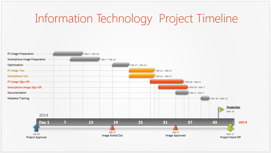 Information technology project timeline or it timeline template is information technology project timeline or it timeline template is a gantt styled powerpoint template made with toneelgroepblik Images