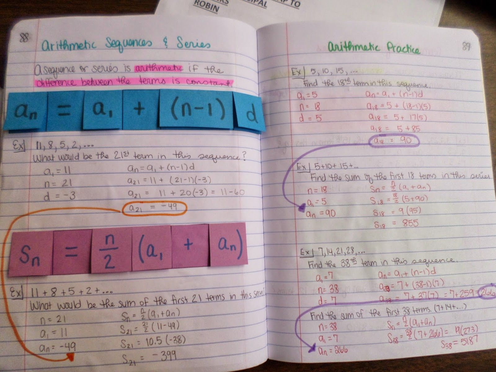 Sequences And Series Foldables Amp Inb Pages