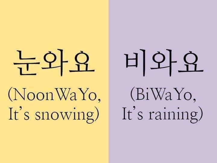 Pin by wandrian photography on korean language korean