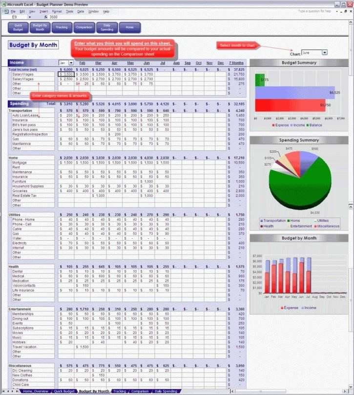 every who is budget Household Budget Worksheet Excel Template - budgeting in excel spreadsheet