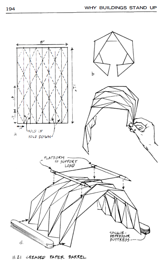 1000 ideas about folding architecture on pinterest for Concept architectural definition