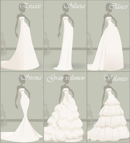 diccionario de vestidos | wedding | pinterest