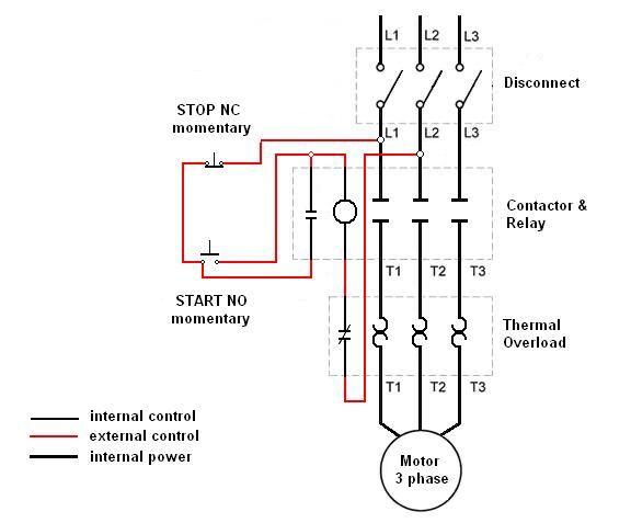 Dol Starter Diagram 3 Phase