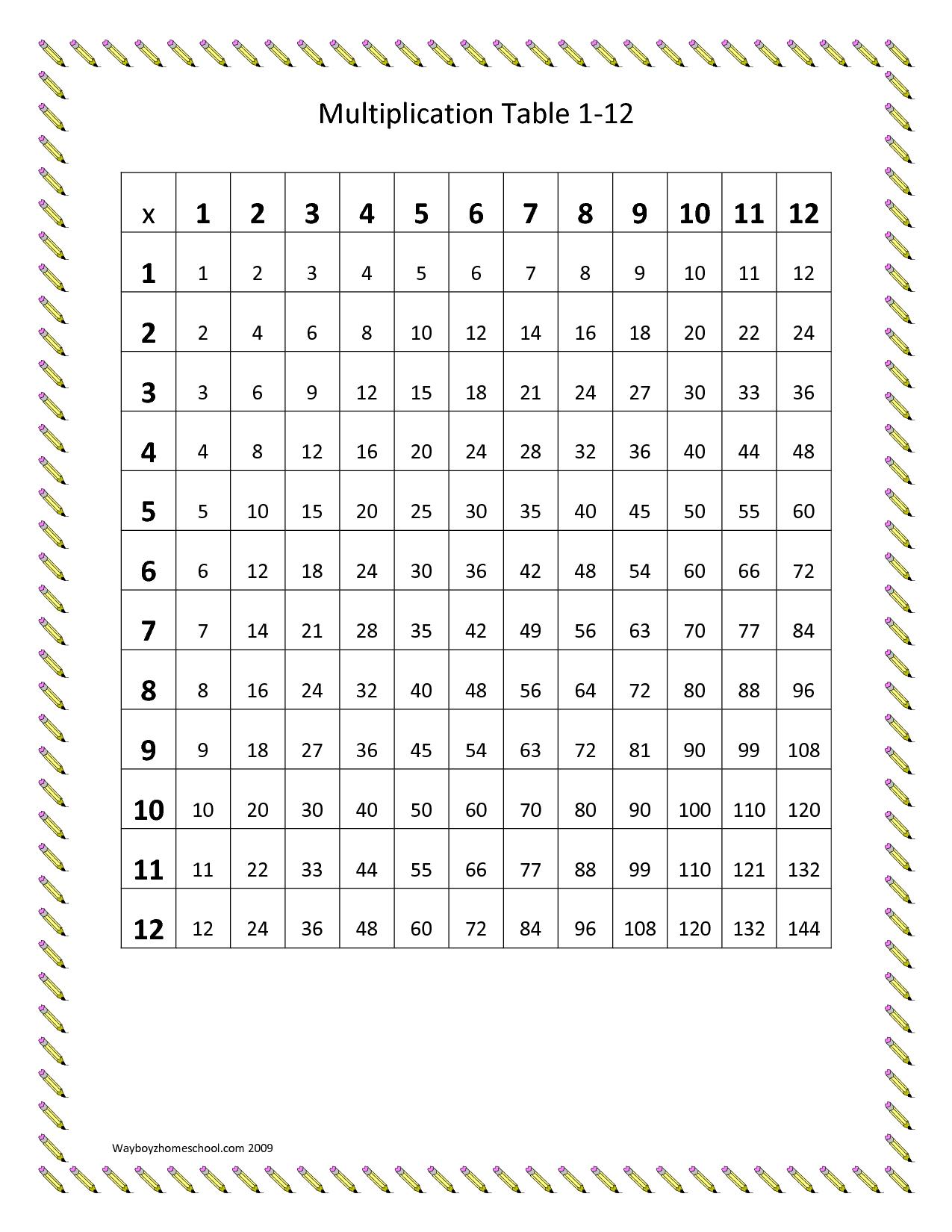 b2371fb075a19e8e394c3153cb4c2574  Th Grade Math Worksheets Fractions on 4th grade common core mathematics, fractions worksheets fractions, equivalent fractions, 5th grade math fractions, 4th grade work sheets, 4th graders, multiplication worksheets fractions, 4th grade addition worksheets, super teacher worksheets fractions, 4th grade division worksheets, teaching fractions, 4th grade science worksheets, scale factor with fractions, adding fractions, first grade math fractions, 4th grade multiplication worksheets,