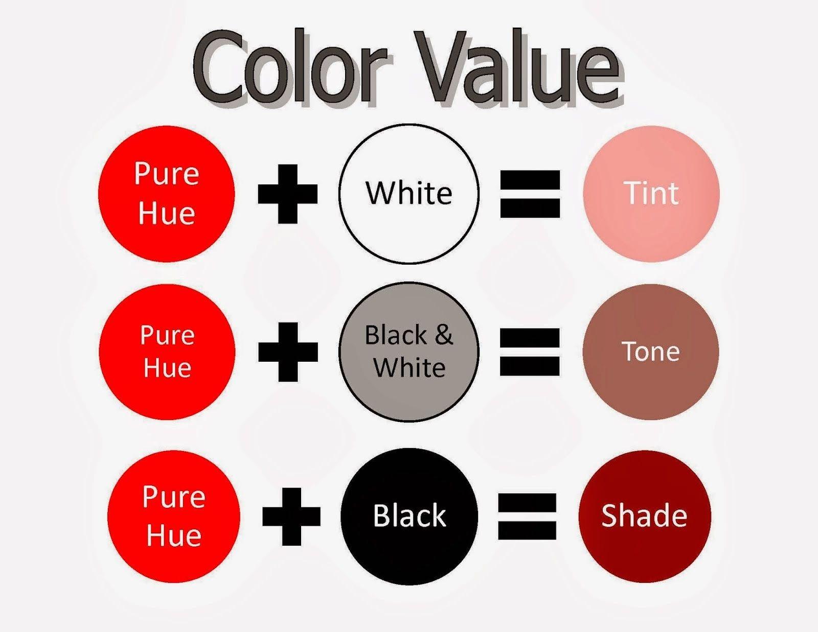 Hue Tint Tone Shade Color Theory 2 Color Mixing