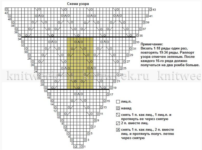 схема шаль ромбы