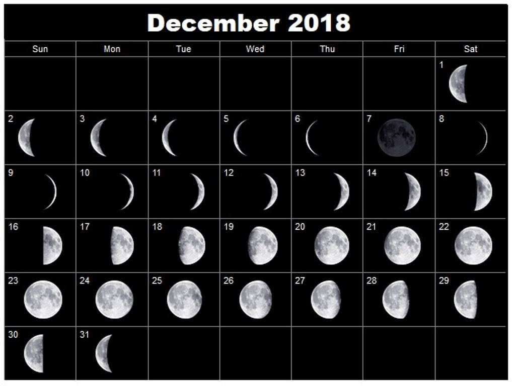 December 2019 Calendar With Moon Phases Full Moon December 2018 | Full Moon December 2018 Calendar Moon