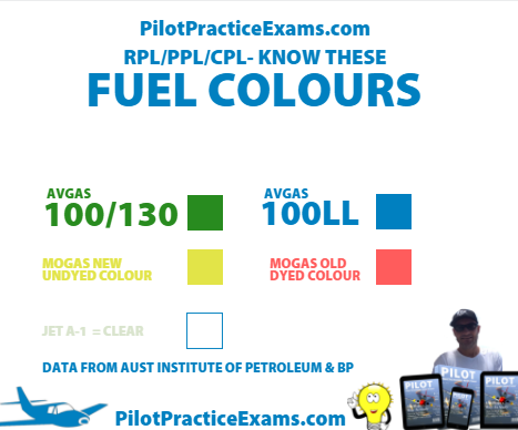 Casa Ppl Sample Exam Questions X 60 Pilot Practice Exams Ra Aus