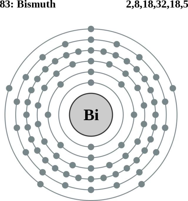 See the Electron Configuration of Atoms of the Elements Periodic table - new periodic table sodium abbreviation