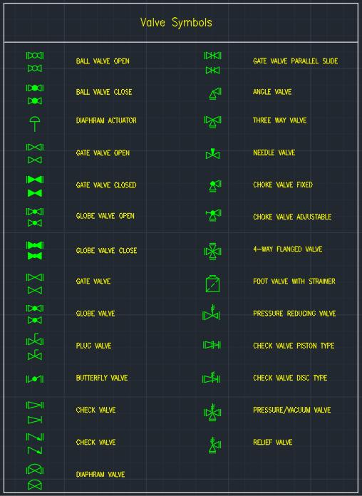 Valve Symbols | | Free CAD Block Symbols And CAD Drawing