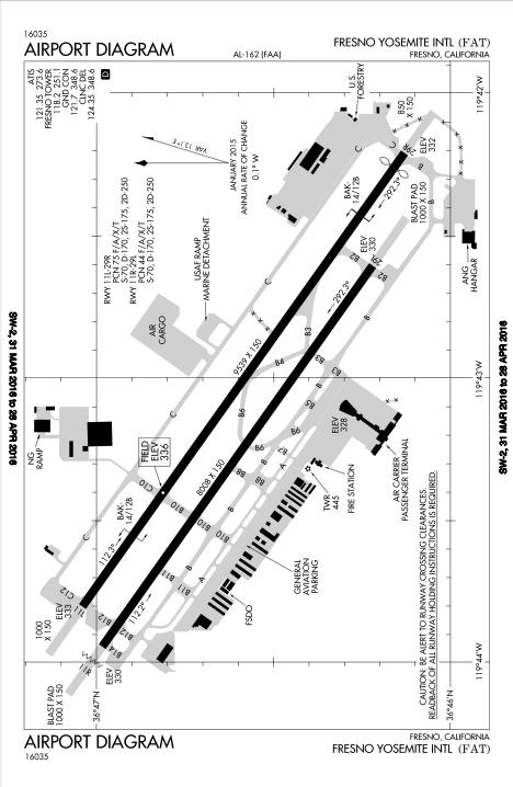 Runway Diagram Airport Runways Pinterest Runway And