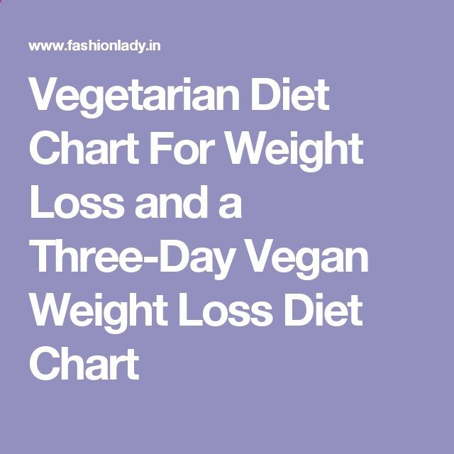 Vegetarian Diet Chart For Weight Loss And A Three Day Vegan Weight