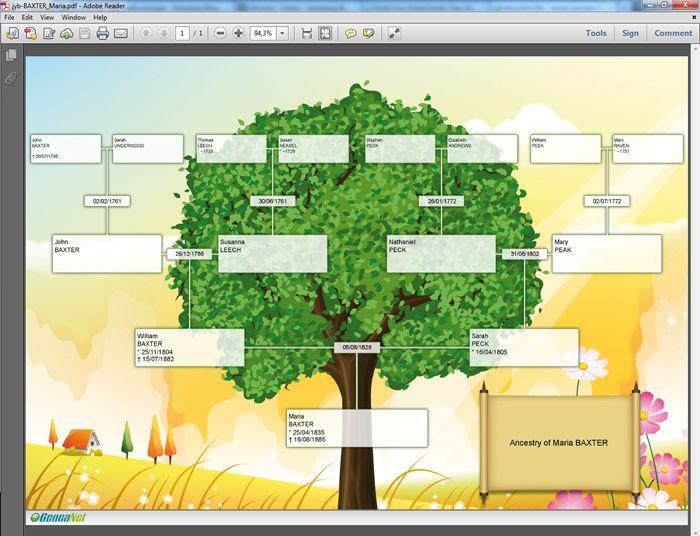 Geneanet download and print a very attractive ancestry for Stammbaum zum ausdrucken
