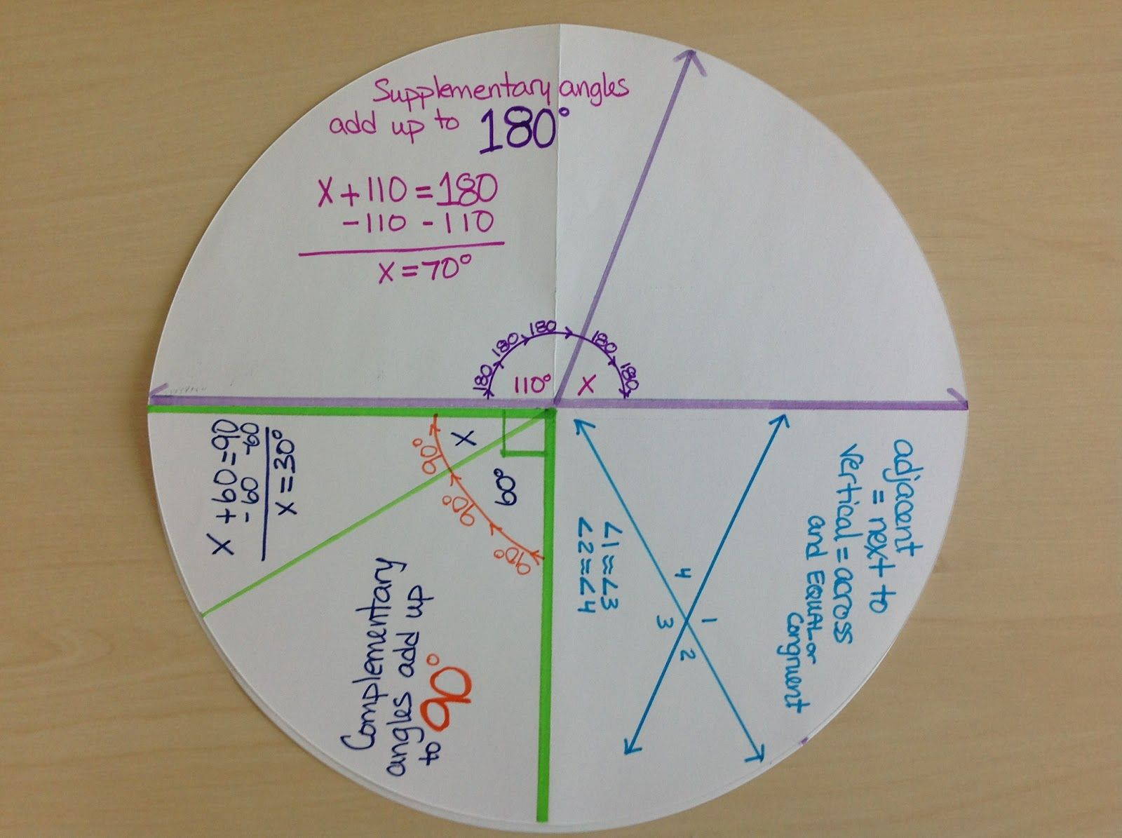 Middle School Ocd Angles School
