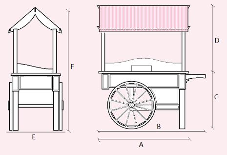 How To Make A Collapsible Candy Cart Recherche Google