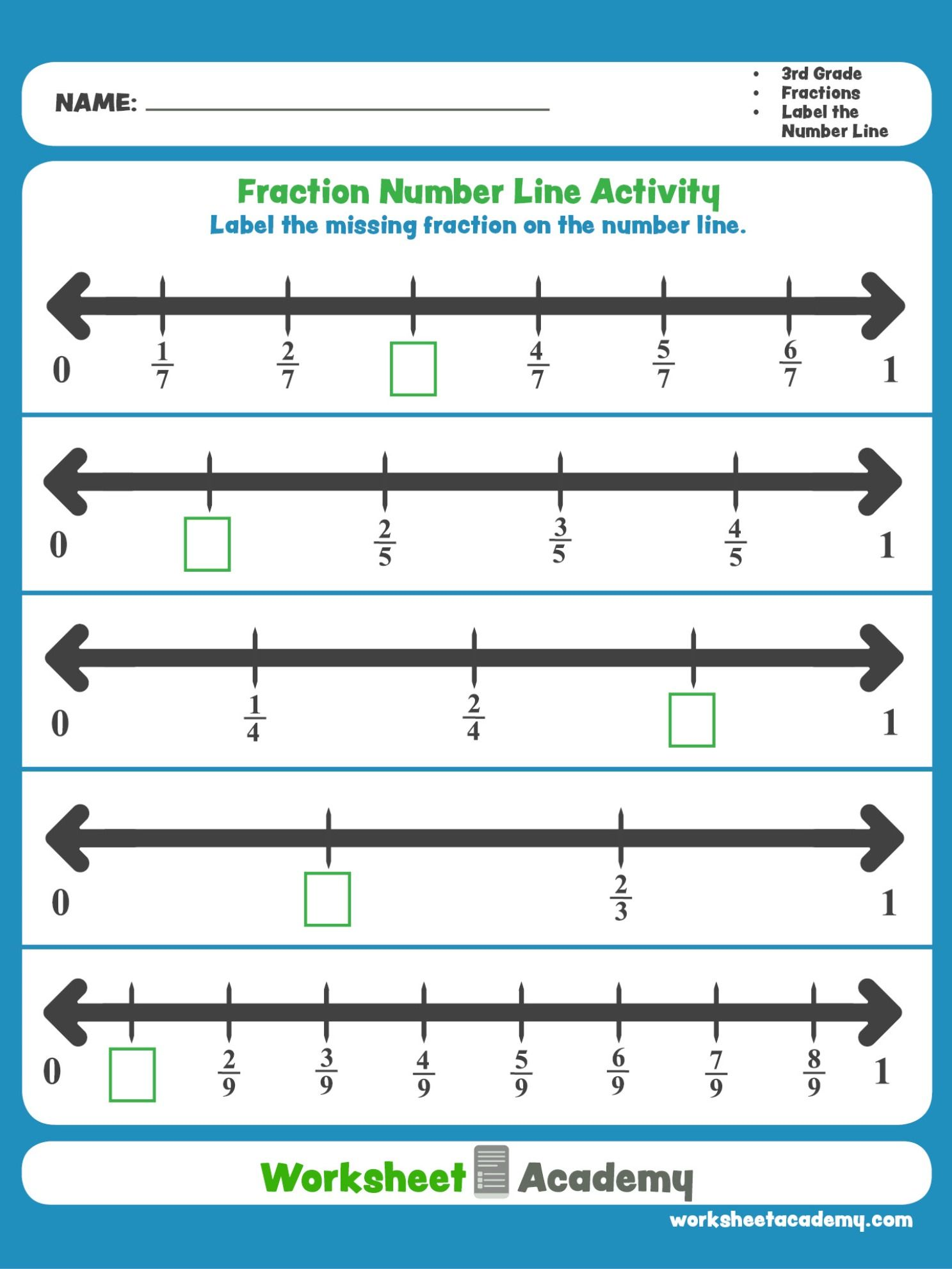 Use Number Lines To Understand Fractions This Math