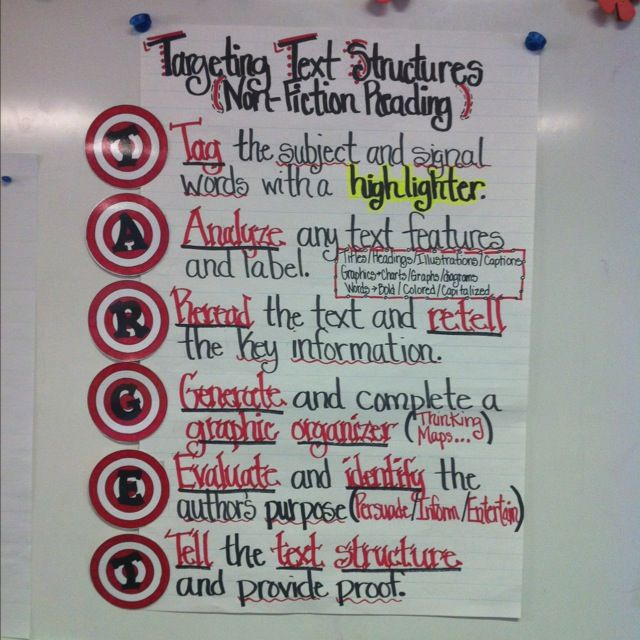 Text Structure (Non Fiction Reading)