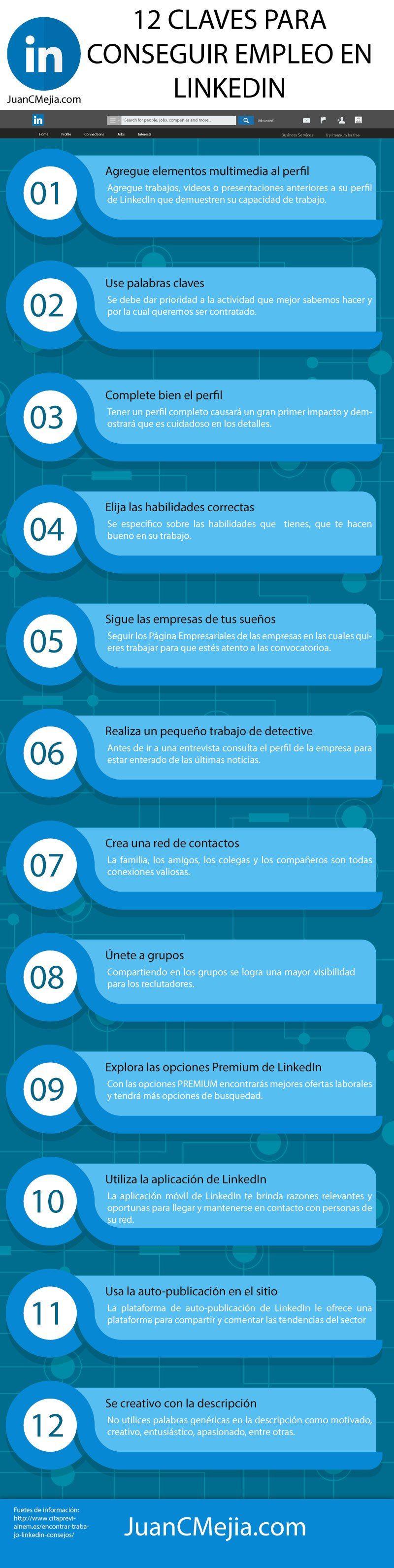 12 Claves Para Conseguir Empleo En Linkedin Infografia Empleo Socialmedia Como Encontrar Trabajo Buscar Empleo Y Encontrar Trabajo