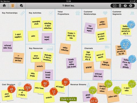Business Model Toolbox OTHER Pinterest Toolbox