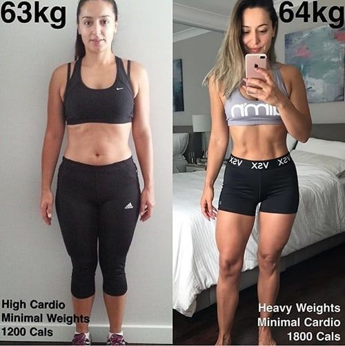 ketogenic diet and hiit transformation