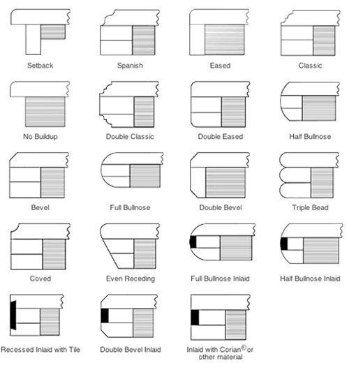 Edges And Inlays Corian Corian Kitchen Countertops Corian Countertops Corian