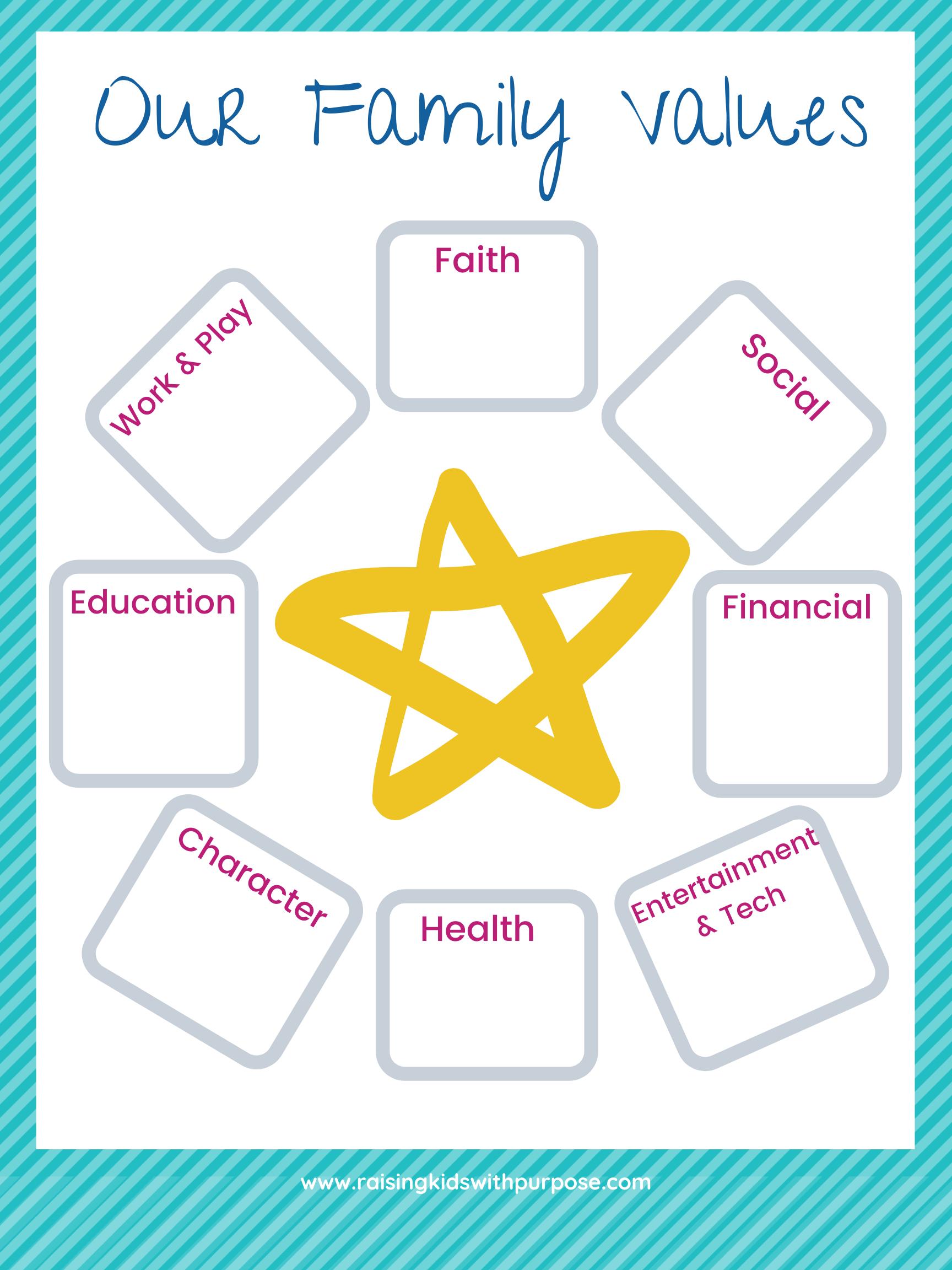 Family Values Worksheet In
