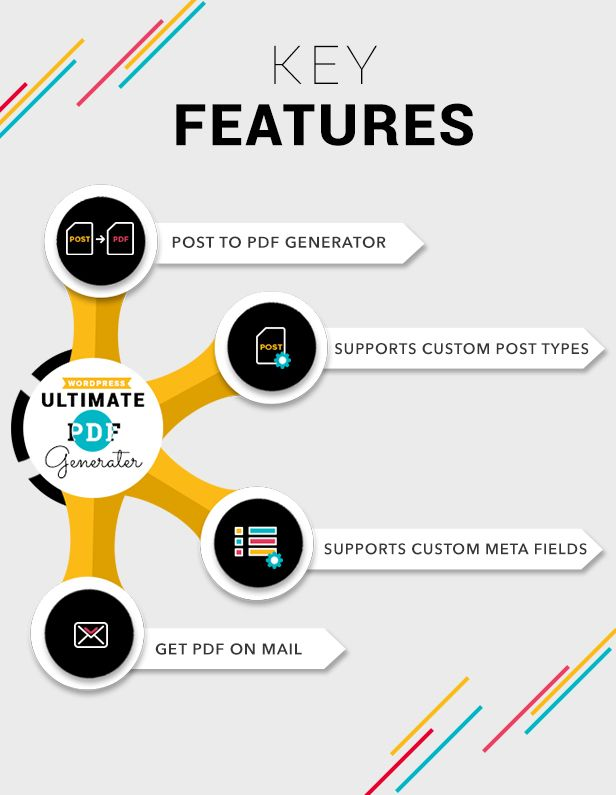 Pin by MakeWebBetter on WP Ultimate PDF Generator Pinterest - invoice pdf generator