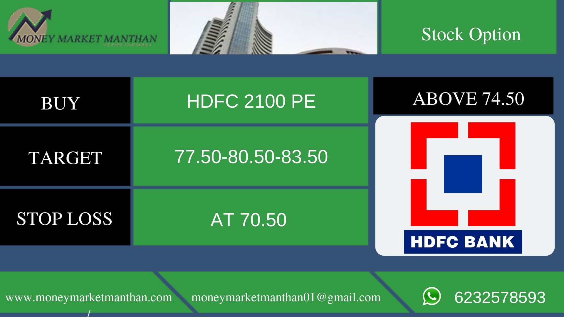 Stock Option Tips Intraday trading, Stock futures, Stock