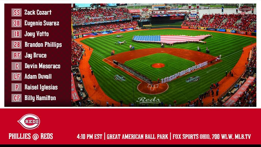 Here is your 2016 Reds Opening Day lineup. 4/4/2016 Reds