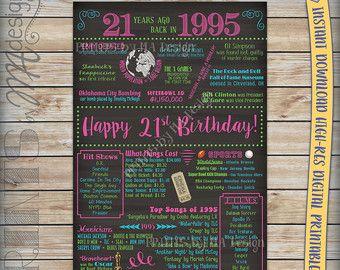65th Birthday 1951 Chalkboard Poster Sign by PRINTSbyMAdesign