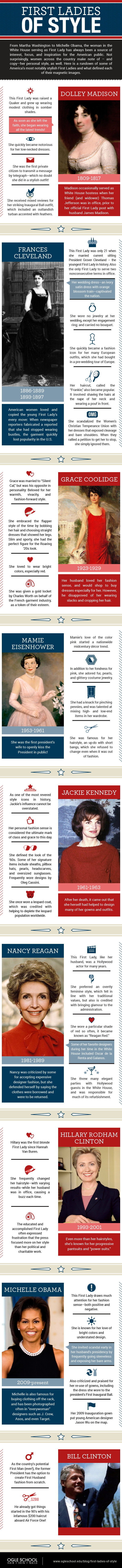 First Ladies of Style #infographic