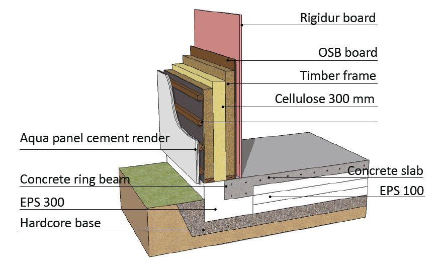 Timber Frame Concrete Ring Beam Foundation Floor