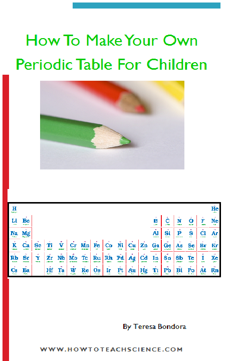 Make your own periodic table for the wall a must do activity for make your own periodic table for the wall a must do activity for 2nd 3rd 4th and 5th grade urtaz Image collections