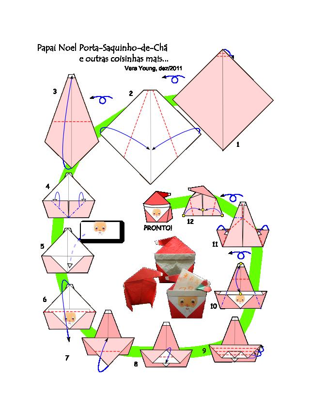 Papai Noel Porta-Saquinhos e Porta-Mensagens - Vera Young -  diagrama