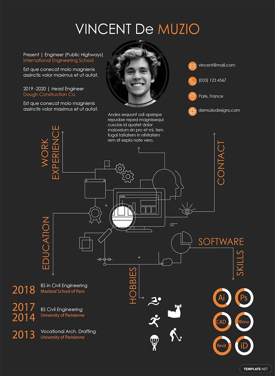 Pin Oleh Shehan Andrew Di Screenshots Di 2020 Desain Cv Cv Kreatif Desain Grafis
