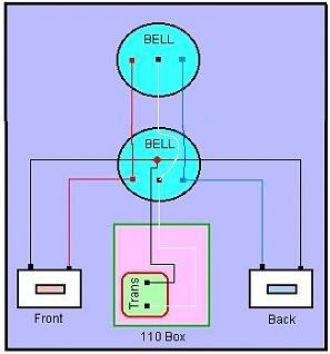 ... doorbell installation Doorbell Wiring 2 Chimes Diagram - Wiring Liry \u2022 Dnbnor.co on circuit diagram ...