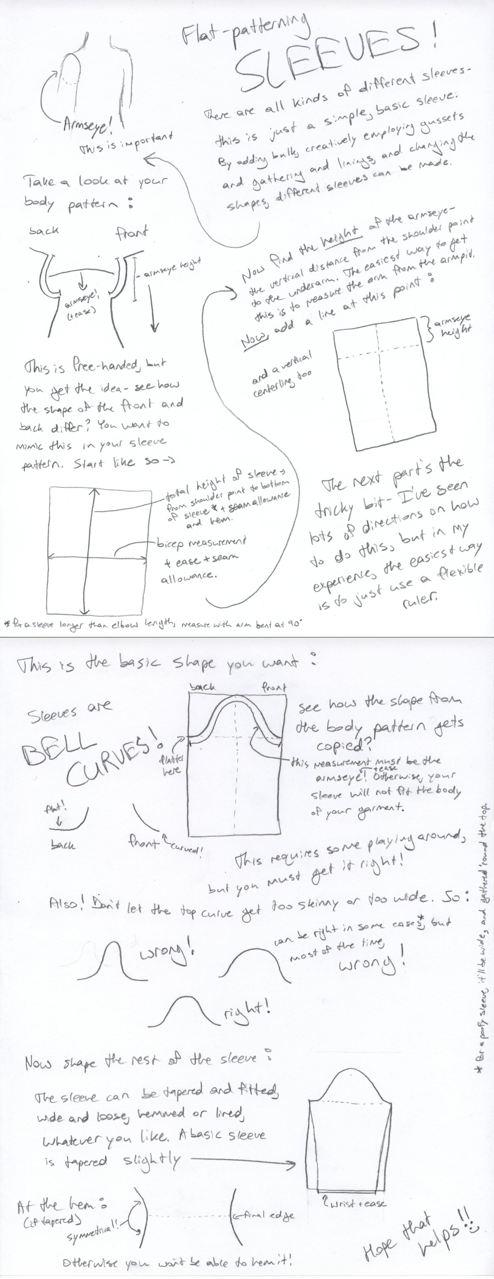 Tutorial: Patterning Sleeves by Animus-Panthera.deviantart.com