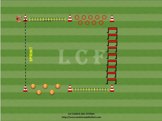 Circuito Fisico Tecnico Futbol : Circuito fisico valla cono y circuitos